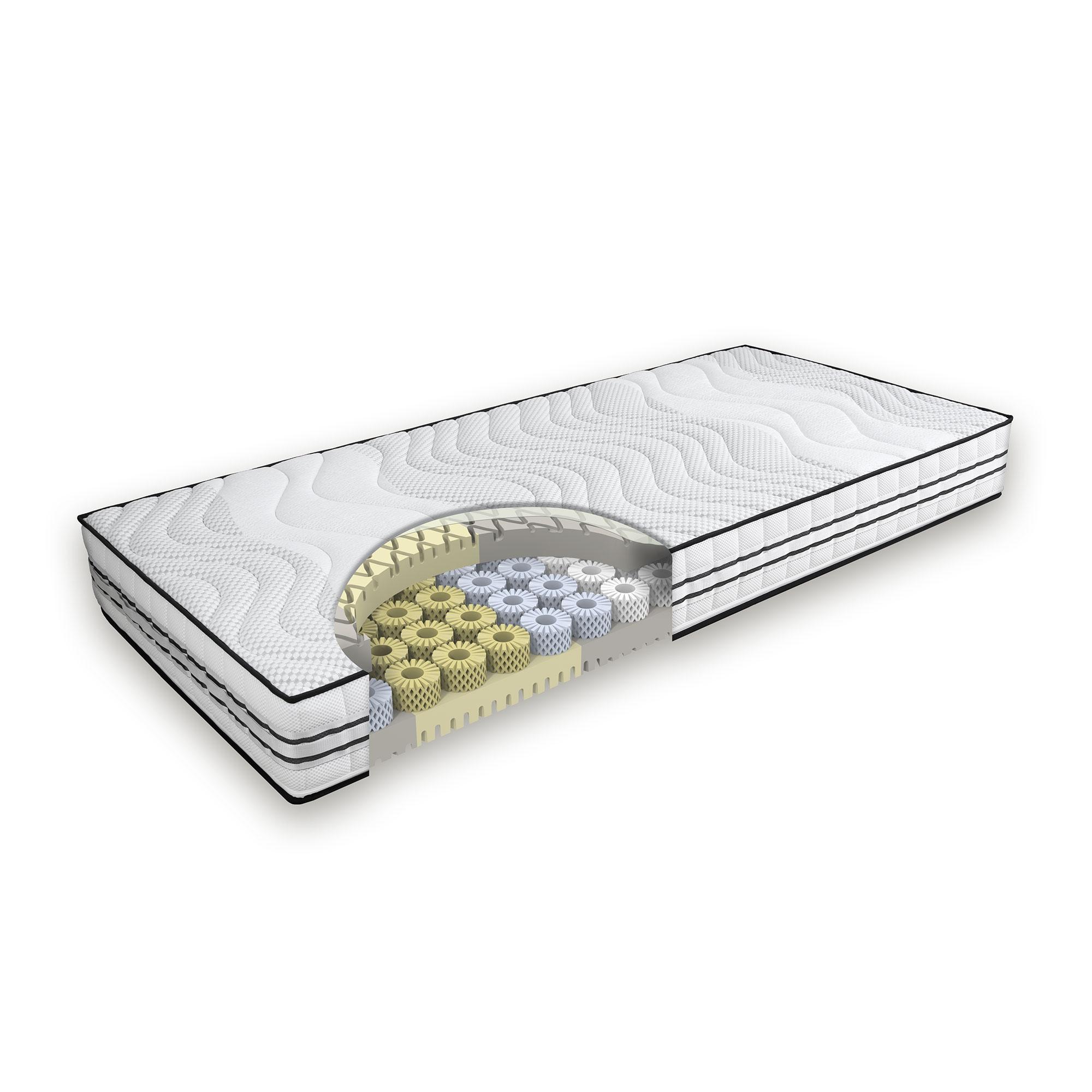 Grosana airflex® Spring Comfort Komfortschaummatratze